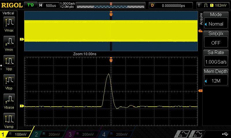 UltraVision Deeper memory Std 12Mpts Opt24Mpts